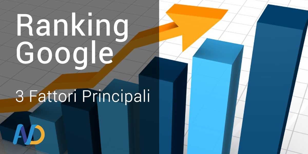 3 Fattori di Ranking per Google