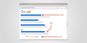 Ranking Serp Google